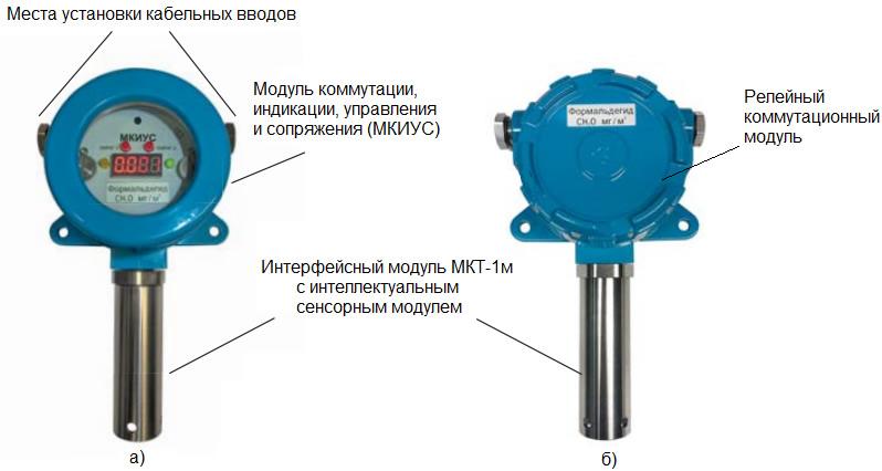 Внешний вид газосигнализаторов Сенсон-СВ-5021