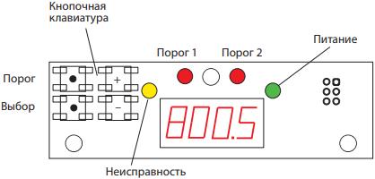 индикация газоанализатора Сенсон-СВ-5022