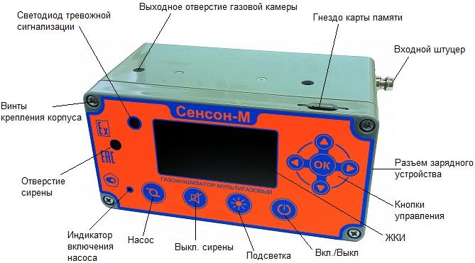 Внешний вид газосигнализатора Сенсон-М