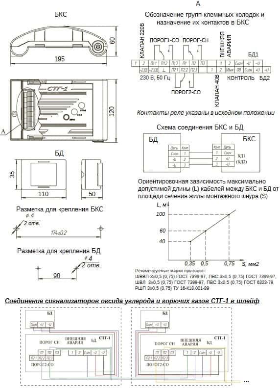 схема стг 1
