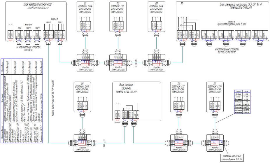 Схема электрических подключений блоков системы мониторинга окружающей среды АВУС-СКЗ ПИЖМ.424355.002 и датчиков АВУС-ДГ